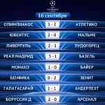 Результаты всех сегодняшних матчей Лиги чемпионов http://t.co/nTn12UKso2