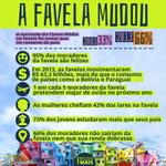 #MarinaCensura o @MudaMais se liga Brasil, #Dilma13DeNovo enquanto isso: A favela mudou ... http://t.co/3hEeUcm6Vi