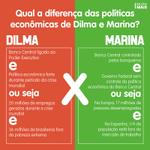 RT @MudaMais: Veja a diferença entre as propostas econômicas de Dilma #MaisAmor13 e da #MarinaCensura. http://t.co/sVCdVsXzvO