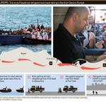 Haaretz infographic / Thousands of Palestinians flee #Gaza for Europe http://t.co/RpHC60gupd http://t.co/fPRLm6SQEs