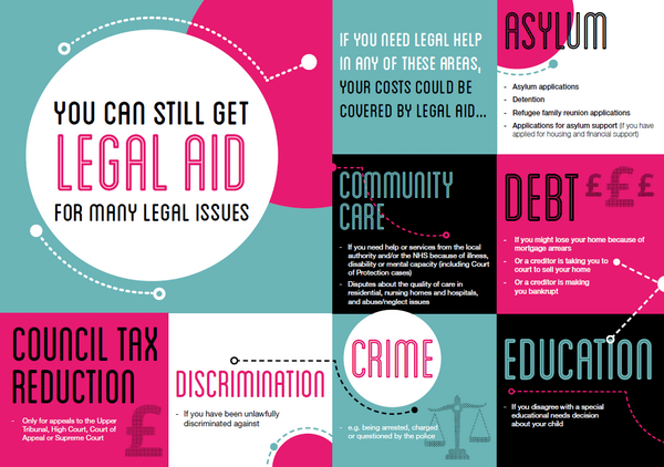For help finding out who can still get #legalaid, go here: http://t.co/iE03DGXTVv #AccesstoJustice http://t.co/V7qjzvGbNR