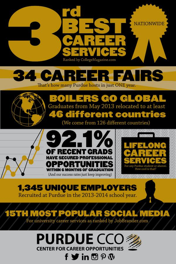 Just one more reason to be a proud Boilermaker! http://t.co/bDdbgrdXLq