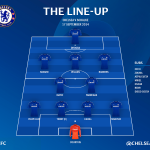 RT @chelseafc: Tonights line-up... #CFC http://t.co/WFc4H6P0tz