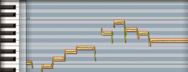 【るるも】音楽制作人なら、この画像がいかに驚異的であるかわかるだろう。素のデータでここまで正確なピッチを叩き出す歌手はほ