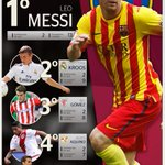 RT @barcastuff: Infographic: Messi is player with most assists and most chances created in Liga so far this season http://t.co/MuZXfKoS1C [via @ligabbva]