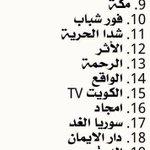 RT @1411Yazeed: غداً ينطلق برنامج لمحاربة داعش في القنوات التاليه اما العربيه و mbc وروتانا وغيرها فلا وجود لهم لا دين ولا وطنيه http://t.co/J3yt3Jsisf