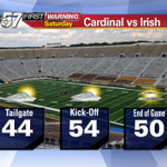 RT @TomCoomes: Fall Football Forecast: Saturday @StanfordFball vs @NDfootball jacket and sweatshirt weather #NDvsStanford http://t.co/lk5SVMpc1C