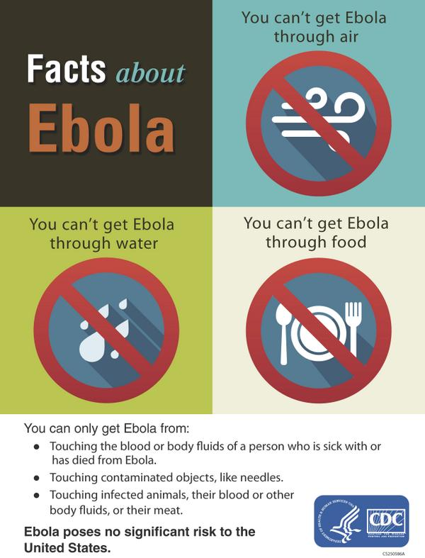 Have questions on Ebola? CDC's website has info on symptoms, transmission, prevention+ http://t.co/g2gGRalPXH http://t.co/J5kV2QNExt