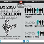 On #InternationalDayOfOlderPersons, heres how our populations is aging http://t.co/iLlUaK01SB #India #World @UN http://t.co/D6ZTUyHhMW