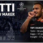 RT @ChampionsLeague: We salute @OfficialASRoma captain Francesco Totti - the oldest goalscorer in #UCL history! http://t.co/2qzqq8c3Qa