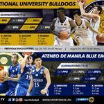 RT @jcansis: Ateneo vs NU. FEU vs La Salle. Who advances to the #UAAP77 Finals? http://t.co/KHwJtVsg3t