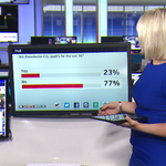 RT @SkySportsNewsHQ: So far 77% of you believe #MCFC wont qualify for the last 16 of the #ChampionsLeague. Keep voting #ssnhqyes #ssnhqno http://t.co/z2wJrTzaNb