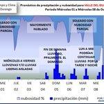 Se espera un fin de semana lluvioso en valles de #Durango. El DOMINGO con alta probabilidad de lluvia significativa http://t.co/VzYDMxy1Tu