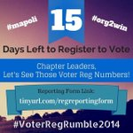RT @CollegeDemsofMA: With 15 days left to register voters @StonehillDems is in 1st place for our #VoterReg Rumble! #mapoli #org2win http://t.co/qTX4a9t5YD