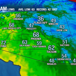 RT @jeffbeamish: Official lows for the first morning of October. Feeling like Fall in the High Country & Intl. Border! #azwx #KVOAwx http://t.co/BwJBWgpEkZ