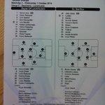 RT @Benficastuff: Ficha de jogo do Leverkusen-Benfica. [via @UEFAcomAndyJ] #slblive http://t.co/h52q8EqUUE