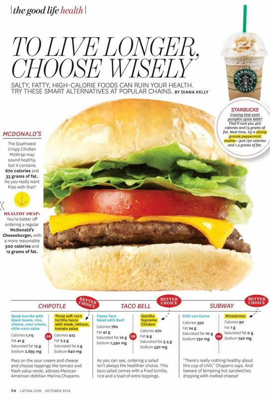 RT @NutrichicosBlog: Healthiest fast foods- check out my tips on @Latina magazine Oct issue. Txs @dianakelly! http://t.co/BPR3bKrZiC