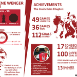 A Welbeck hattrick saw Arsene Wenger celebrate his 18th year in charge of #AFC in style. Heres a cool infographic: http://t.co/iccwVH2Maa