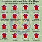 RT @GinaEscobarJara: Aquí la lista de 21 convocados para los amistosos con Omán y Corea. Un equipo de lujo ???????? http://t.co/nxVneuo0CM