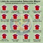 RT @FEDEFUTBOL_CR: Lista de convocados de #LaSele para los partidos amistosos frente a Omán y Corea del Sur. http://t.co/gRq41SsGf5