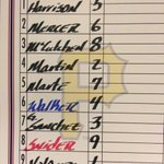 RT @Pirates: Heres the #Pirates lineup for tonights Wild Card game. #Buctober http://t.co/dDkgKlMxPs