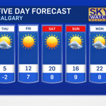 Cold Thursday weather follows our dark and stormy night. The @CTVCalgary 5 day forecast. #yyc #Calgary http://t.co/0Hz52lPxBR