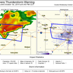 RT @NWSSevereTstorm: Severe Thunderstorm Warning including Topeka KS, Silver Lake KS until 8:45 PM CDT http://t.co/mJVhlHXJeJ