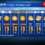 After Thursday mornings chill, its all about the heat! The warm-up stays thru the weekend. #pdx #orwx #koin6news http://t.co/q5Um8WQAsz