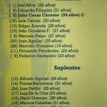 Guaraní confirmado http://t.co/ts79FGGd8T