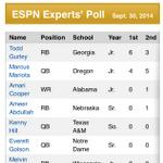 #Gurley4Heisman  #ESPN has #UGA All-American Todd Gurley as the favorite. http://t.co/mmyzDY8P3e