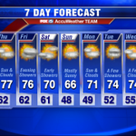 RT @fox5weather: Showers hold off til Friday eve. Thats good for the #Nats game. Still looks cooler for the weekend. @fox5newsdc http://t.co/d4mDOHcU49