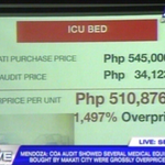 RT @DZMMTeleRadyo: COA: Makati ICU beds overpriced by 1,497%. http://t.co/og7P6MWytn | via @ANCALERTS http://t.co/wd5X6oAJkW