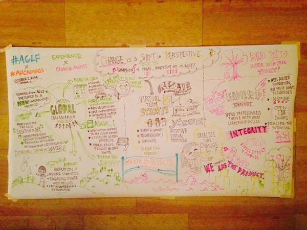 RT @Sylke_Raymakers: Great visual harvesting session #GS2014 by Kiyomi. Now on the #AGLF wall! #ARCADISGS http://t.co/HDNIjN5WWB