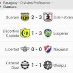 Guaraní sigue en la punta pese a la derrota. Resultados de hoy: http://t.co/81ZGVKcxmY