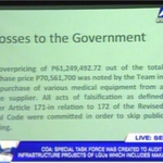 COA on Makati medical equipment: Over P61M overpricing out of total purchase price of over P70M. http://t.co/kGMrpwAxs2 |via @ANCALERTS