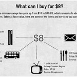 RT @metroregina: What can I buy for $8 more a week? We take a look at Sask.s min. wage increase http://t.co/VBrrdZidDC #SKpoli http://t.co/O0VloyirZP