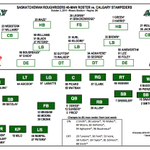 RT @sskroughriders: #Riders Roster Set for Showdown with #Stampeders #CFL http://t.co/OBVETicFUB http://t.co/ucVzSt9JtU http://t.co/uIF2HFlBnF