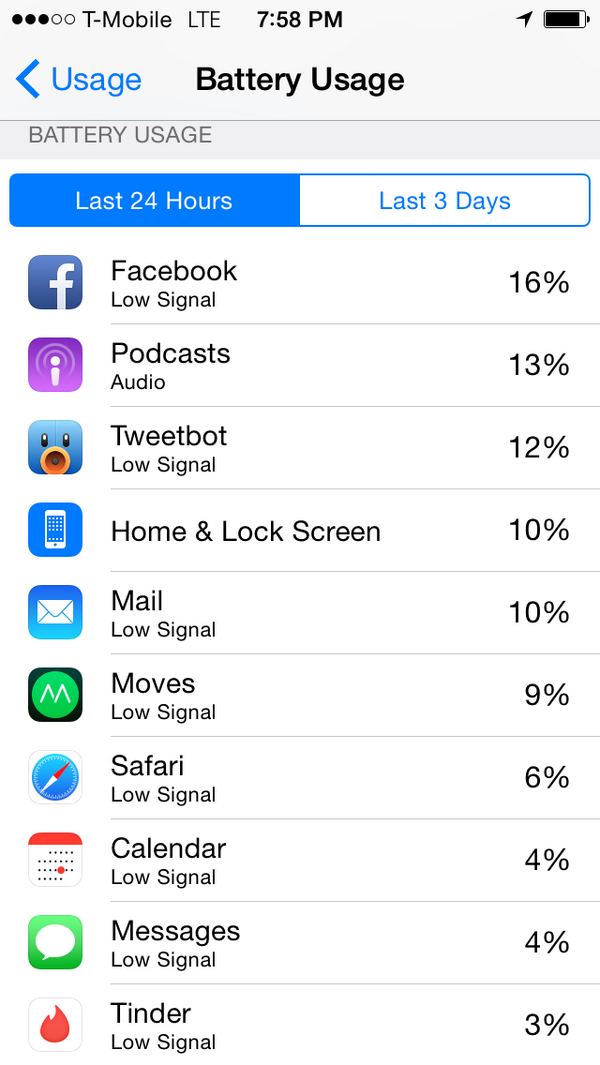 Not only will iOS 8 tell you which apps are using the most battery power, it will tell you WHY. http://t.co/j9BJrvdBQb