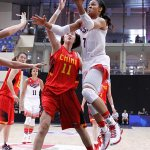 RT @usabasketball: Get primed on the USA v @ffbasketball game (11 am ET) with this preview #USABWNT #Turkey2014 http://t.co/YqZGJtRXg8