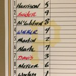 RT @Pirates: Heres the #Pirates lineup for the final regular season home game of 2014. #LETSGOBUCS http://t.co/R3jbUpUOF0