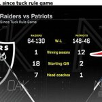 Daaaaaaamn RT @ESPNStatsInfo 4,628 days since Tuck Rule game #Raiders #Patriots http://t.co/HTvgymxjgk