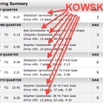 RT @SBNation: Huge day for -kowskis in the NFL on Sunday. http://t.co/Vnc8gnzxMf http://t.co/TWNC2YjrR8