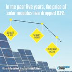 RT @cleanenergycan: In 5 yrs, the price of solar has dropped 83% trackingtherevolution.ca #EnergyRevolution #UNClimateSummit #cdnpoli http://t.co/23vHQd7uqB