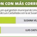 "RT @JFMBL: Y esto? @PilarFreitasA @SusanaVillaran SUSANA HONESTIDAD, no nos ganaran!"" http://t.co/6o4BeIv7he"