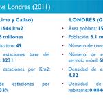 Infraestructura de #telecom: #Lima vs. Londres by @OSIPTEL http://t.co/NwBE9Nl2PB