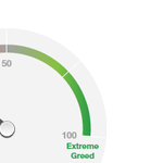 RT @LaMonicaBuzz: $VIX up nearly 15%. @CNNMoney Fear & Greed Index shows Extreme Fear again. http://t.co/rqJZ7DUxHA h/t @maggielake http://…