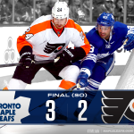 RT @MapleLeafs: Nazem Kadri with 2 points in the win. #Leafs host the #Flyers Tues. at Air Canada Centre. #TMLtalk http://t.co/fJMnzimWUe