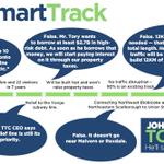 "Chow team has rebranded Torys SmartTrack transit plan as ""NotSmartTrack."" BURN #TOpoli http://t.co/MXmEmOXzdS"