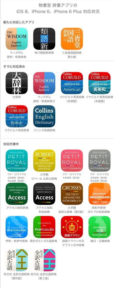 ウィズダム英和・和英辞典、角川類語新辞典、三省堂国語辞典 第七版がiOS 8とiPhone 6に対応しました。4人しかいない会社なので時間がかかっておりますが、残りのアプリもしっかり対応いたします。今しばらくお待ちください。 http://t.co/iltYKpSWpB