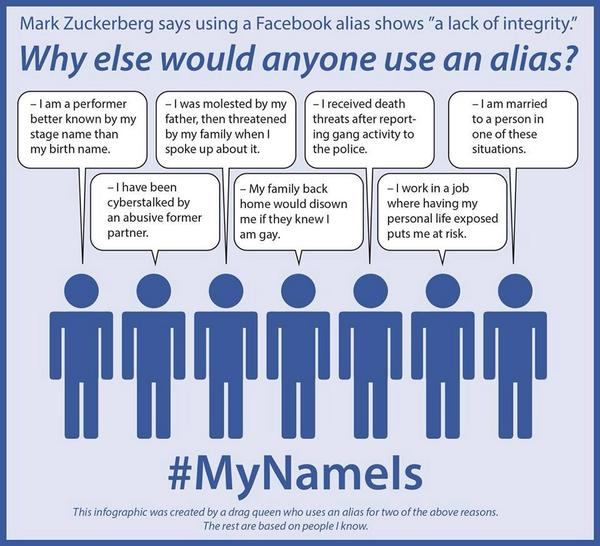 Why would anyone use an alias? #Privacy http://t.co/zXw9tfnEyW